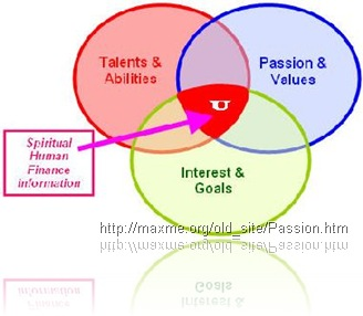 Passion - Courtesy of http://maxme.org/old_site/Passion.htm